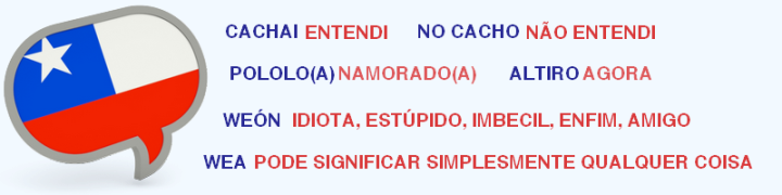 DIC CHILENO.png